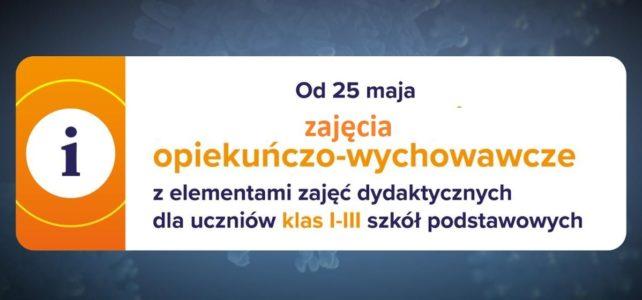 Zajęcia opiekuńczo-wychowawcze kl. 1-3